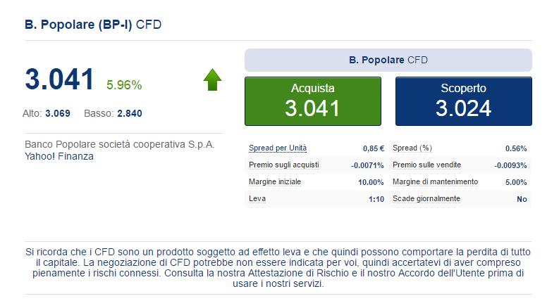 CFD banco Popolare