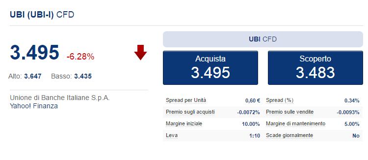 Plus 500 Ubi Banca