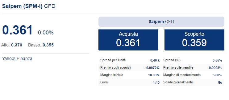 Saipem Plus 500