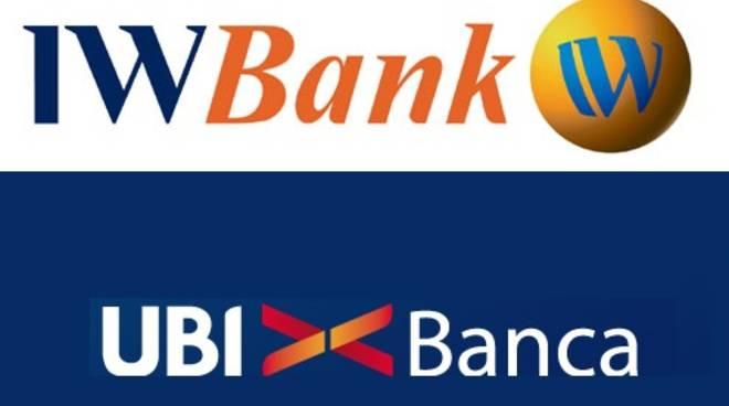 UBI IW Bank