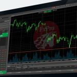FxPro: recensioni, opinioni, demo e deposito minimo piattaforma trading Mt4