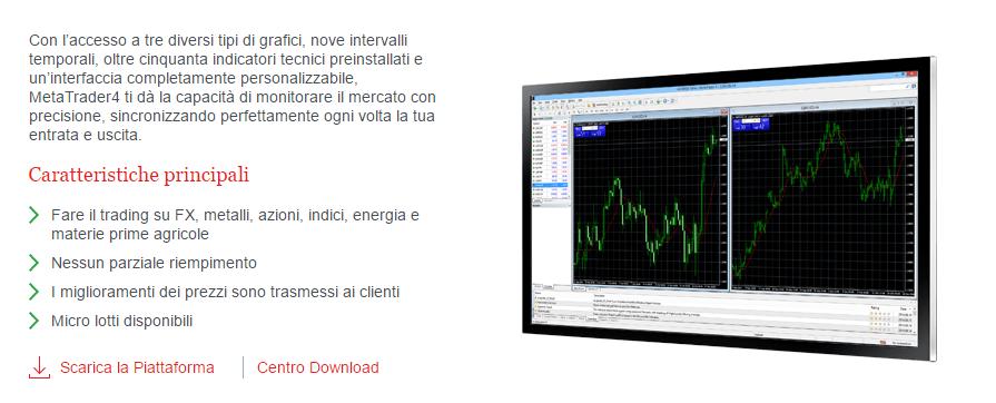 FxPro: recensioni, opinioni, demo e deposito minimo piattaforma trading Mt4 - Valoreazioni.com
