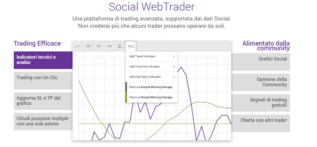 social web trader