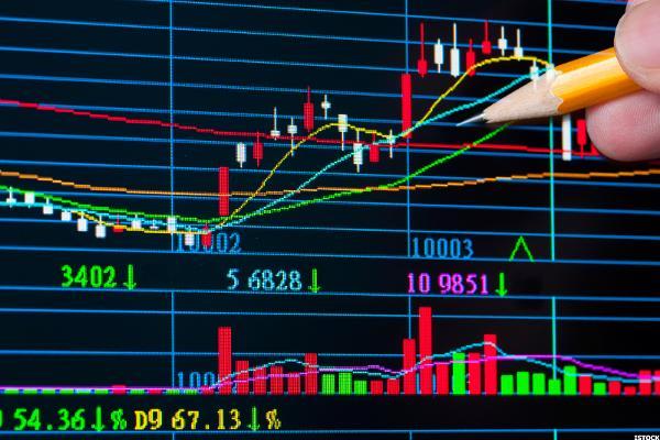 trading online Wall Street