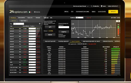 Simulatore di trading delle opzioni