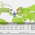 Persone eToro (Popular Investor): come leggere le informazioni sui profili Trader (Guru)