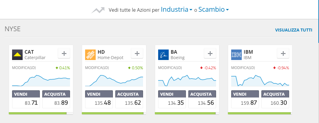 trading CFD eToro azioni