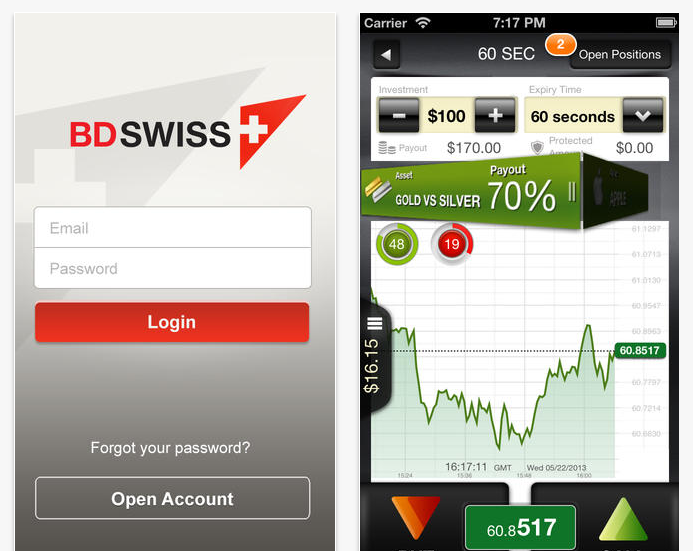 trading mobile BDSwiss