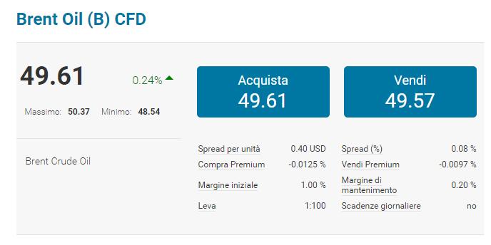 trading-cfd-petrolio