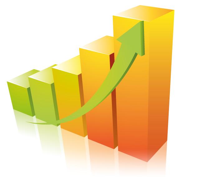 vantaggi leva finanziaria