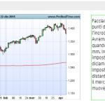 Analisi tecnica vs analisi grafica: segreti e strategie operative per vincere il mercato