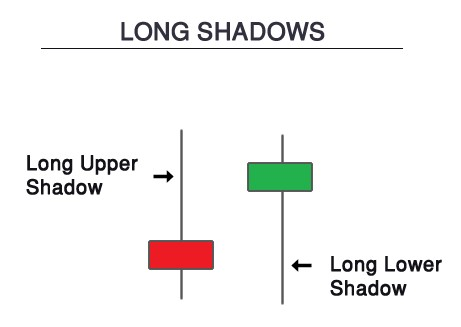 long-lower-shadow