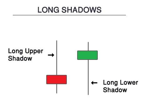 long-lower-shadow