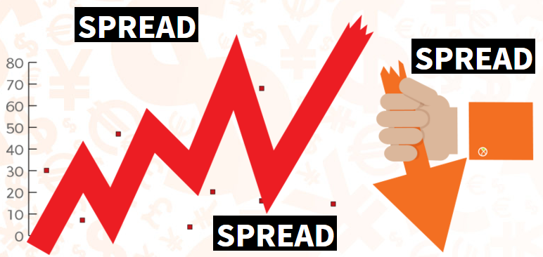 Forex trade low spread