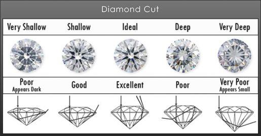 taglio-diamanti
