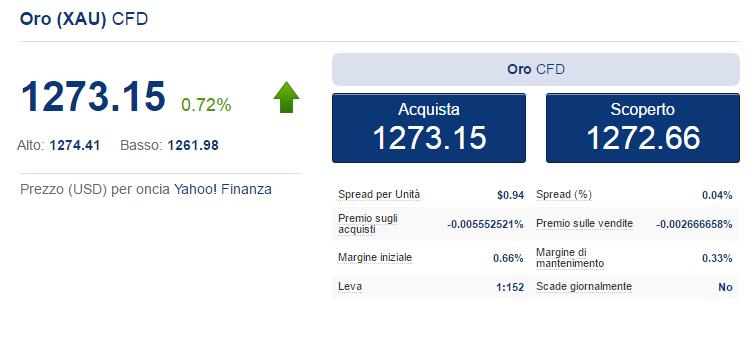 trading-cfd-oro