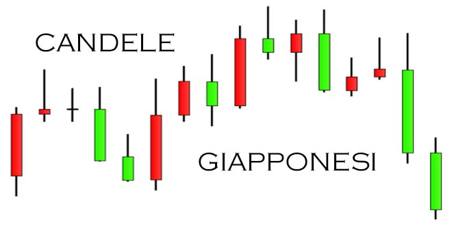 vantaggi-grafico-candele-giapponesi