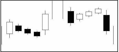 pattern-di-continuazione