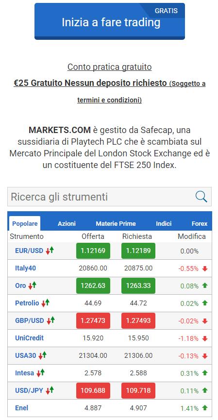 markets.com trading azioni