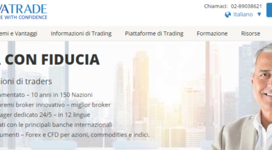 avatrade CFd Forex