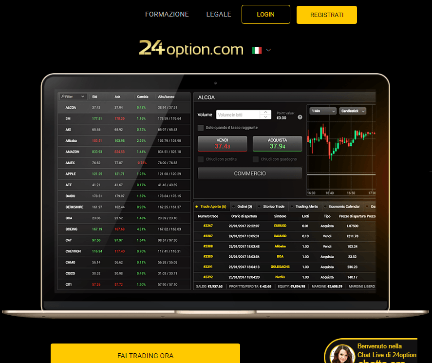 24Option-trading-forex-piattaforma
