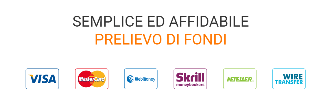 IQ Option come prelevare e depositare