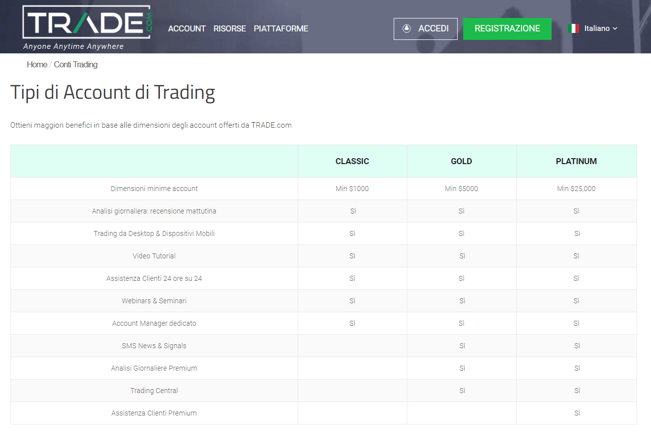 trade.com-conti-di-trading