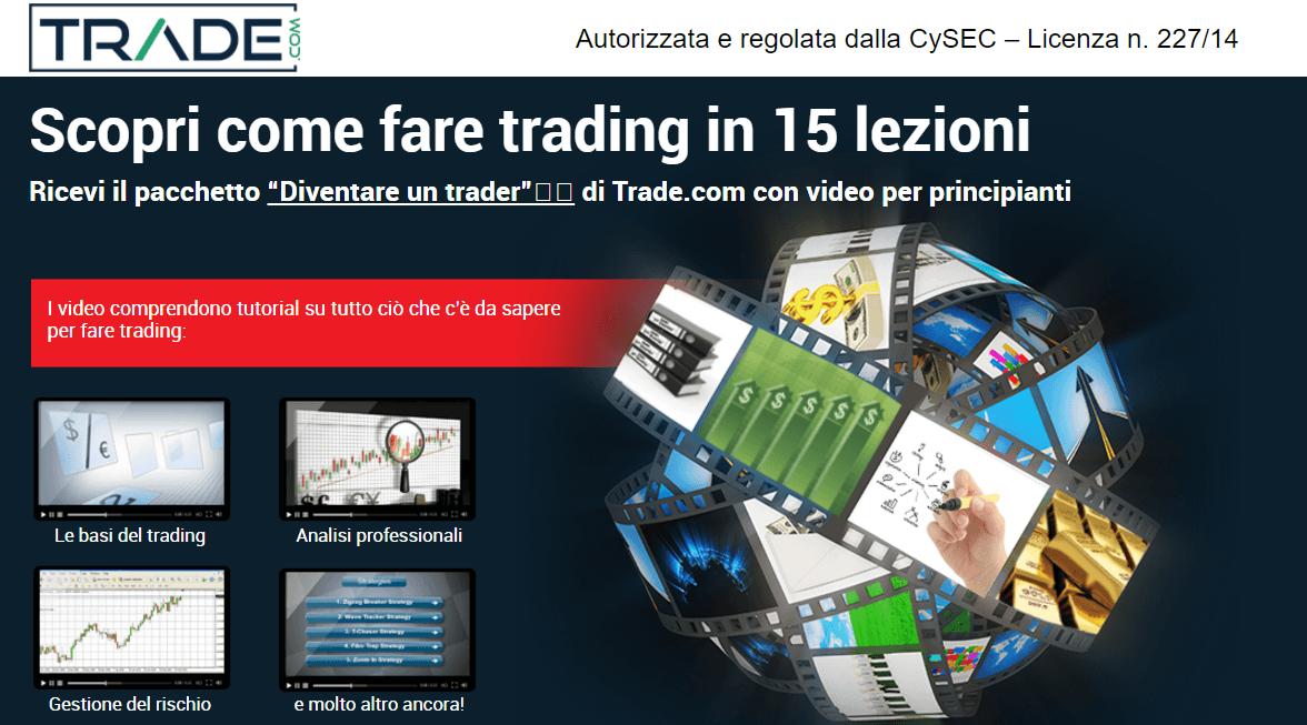 TRADE.com – recensione e opinioni delle piattaforme di trading online e dell'app mobile