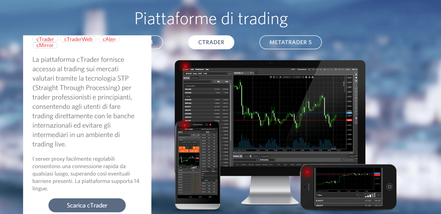 Mt4 binary options simulator