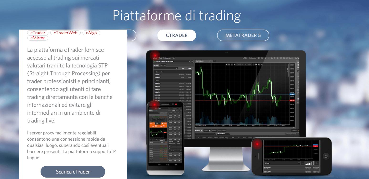 Fibogroup - piattaforma di trading cmirror