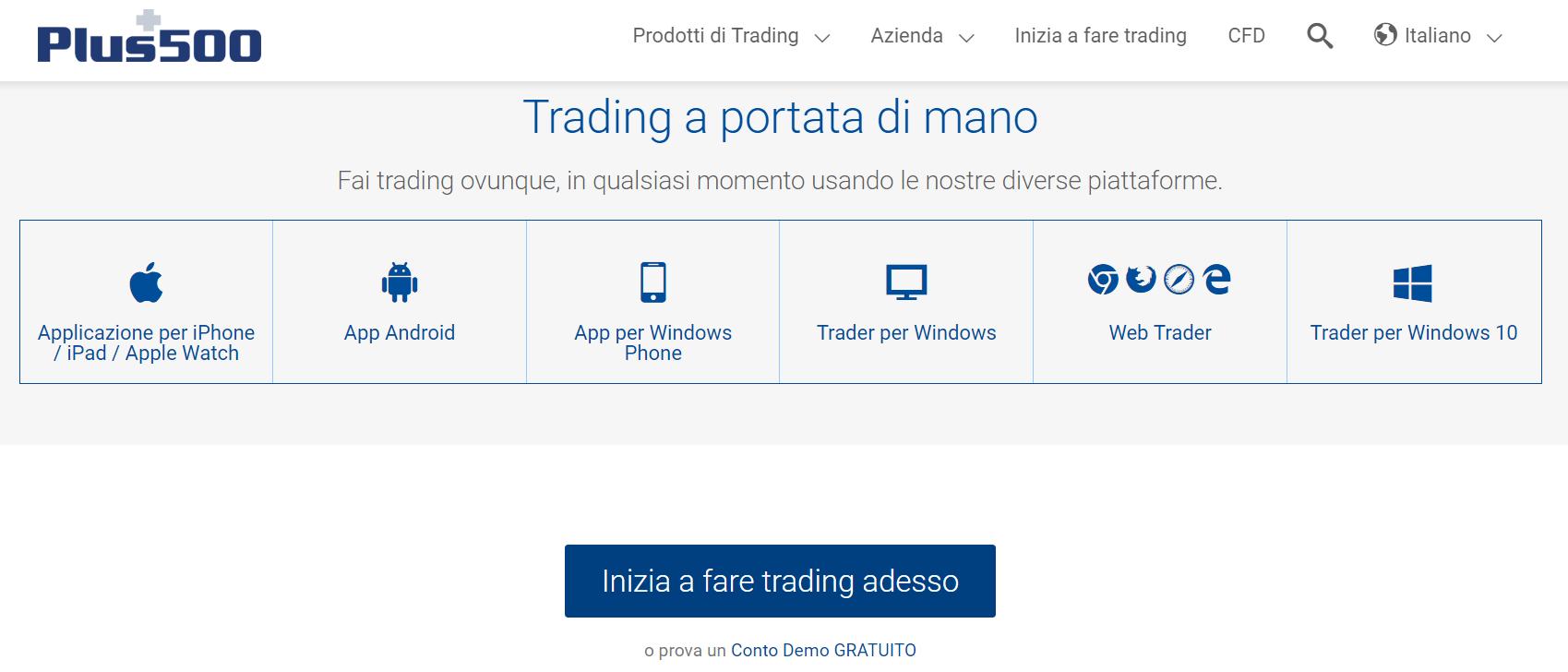 plus500-piattaforme di trading