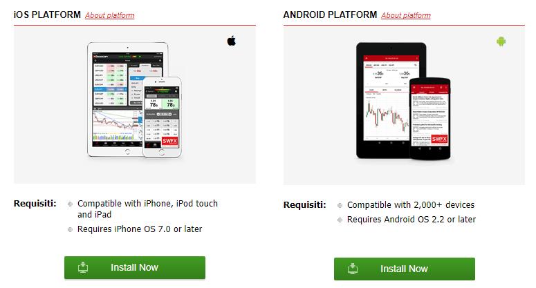 dukascopy piattaforma di trading mobile