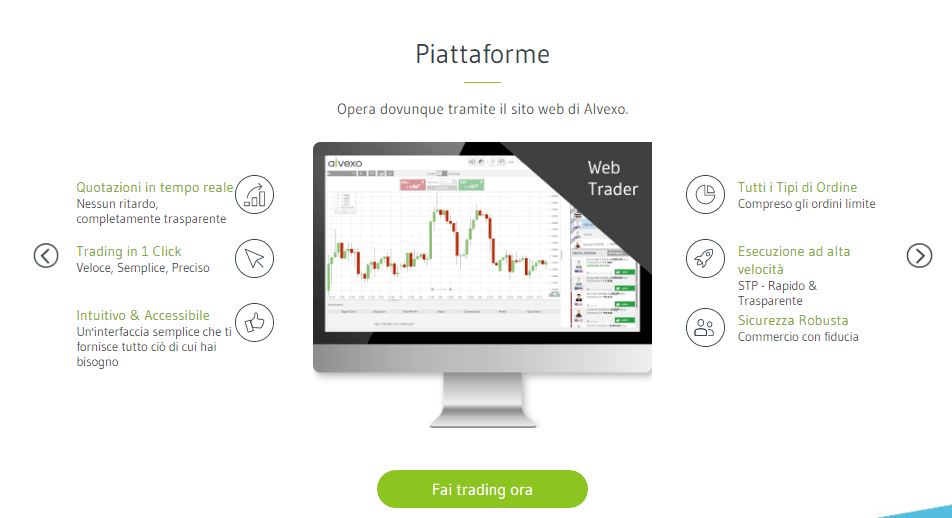 alvexo-piattaforma-di-trading-2