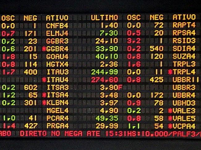 Borse mondiali 2020: crollo o rally il prossimo anno?
