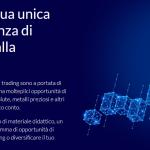 ROinvesting: recensione e opinioni broker partner AC Milan
